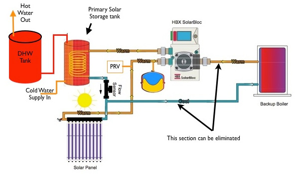 Solar Water Heaters2
